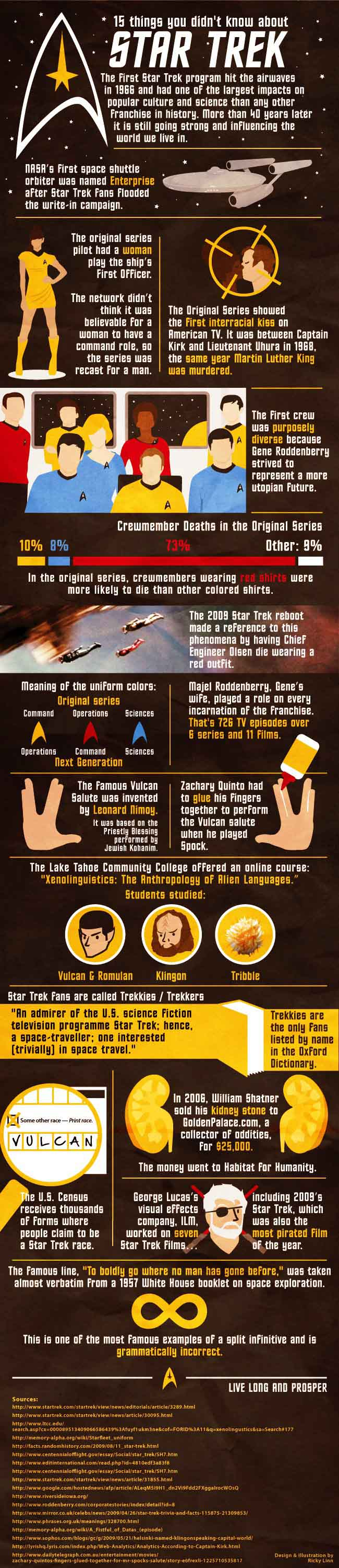 15 things you didnt know about Star Trek