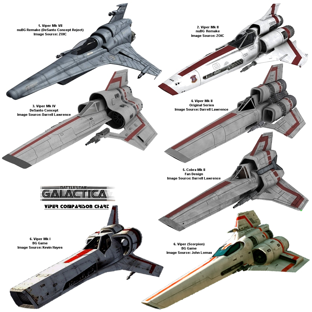 Battlestar Gallactica Fighters