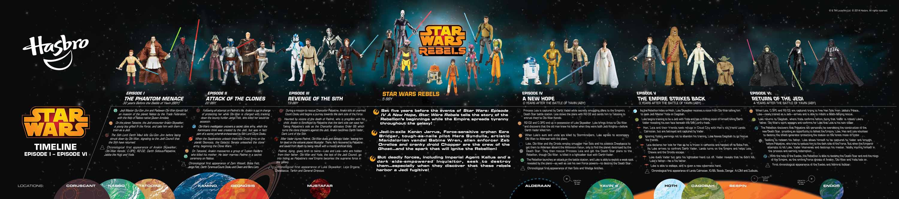 Evolution of Star Wars Toys