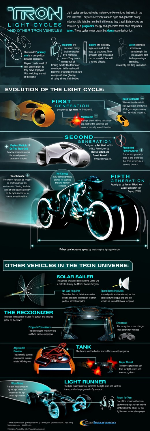 Tron Vehicles